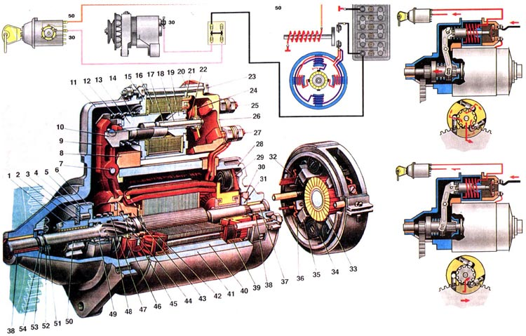 Для пуска двигателя