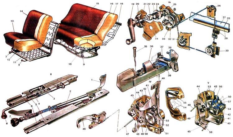 Передние сиденья раздельные с